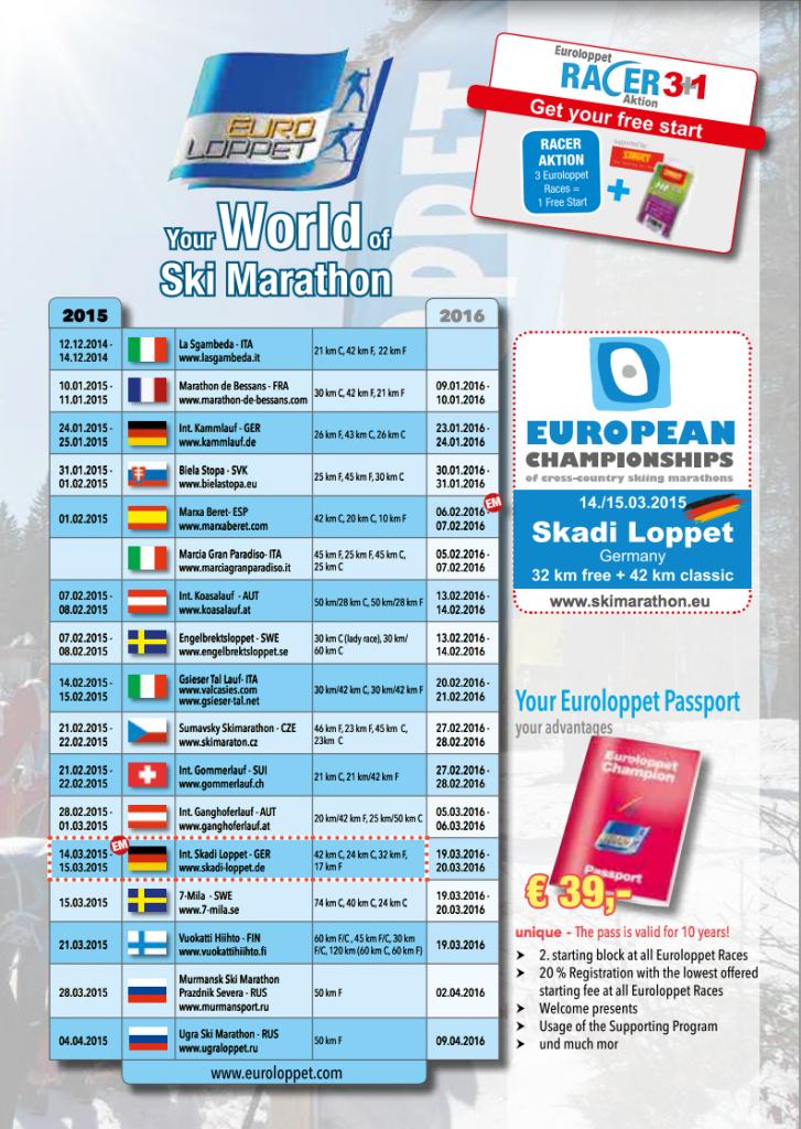 Calendario marchas Euroloppet 2015